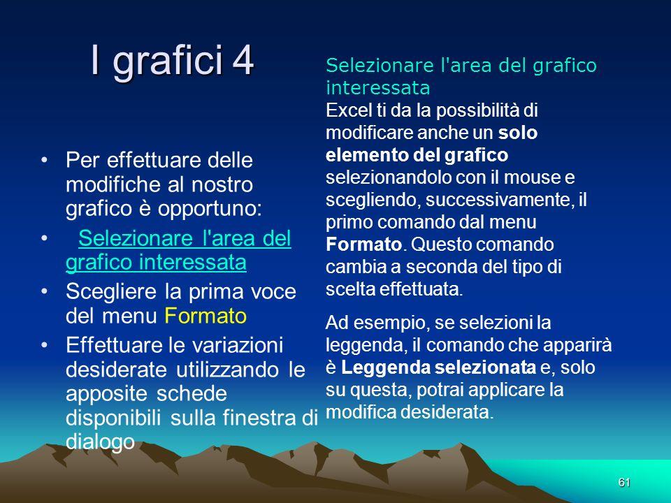 I grafici 4
