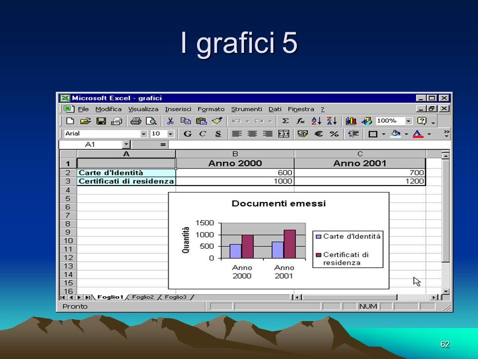 I grafici 5
