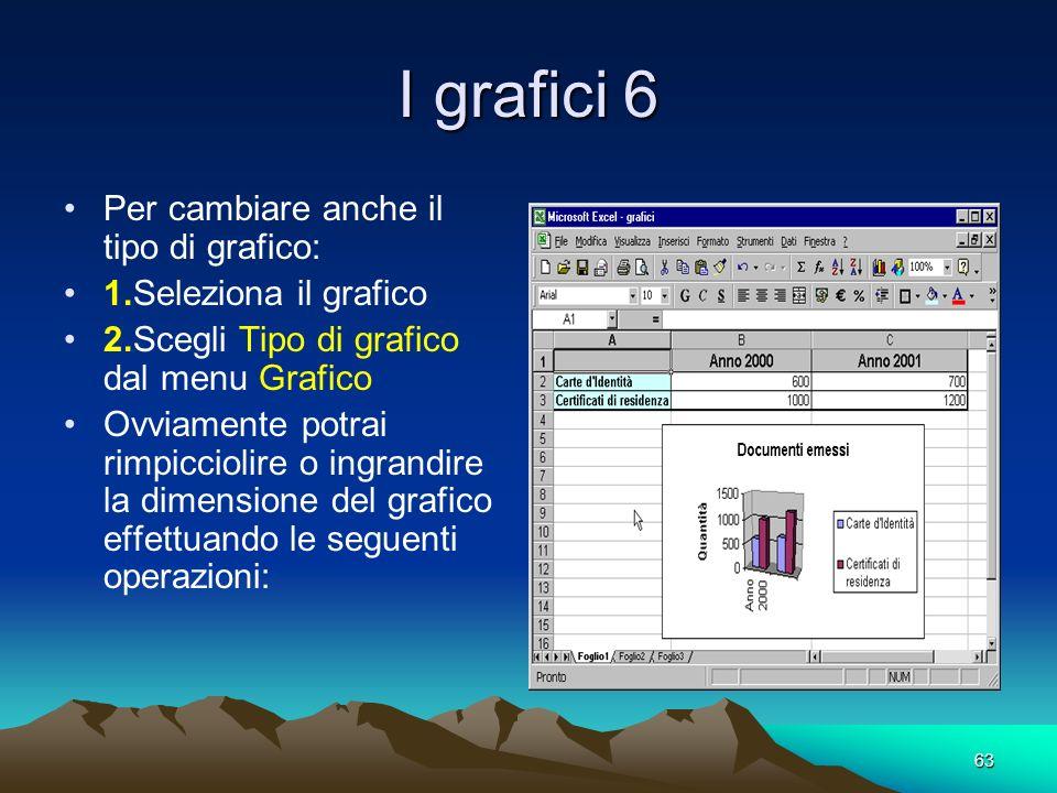 I grafici 6 Per cambiare anche il tipo di grafico: