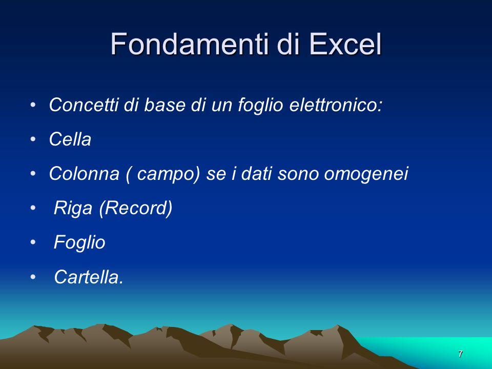 Fondamenti di Excel Concetti di base di un foglio elettronico: Cella