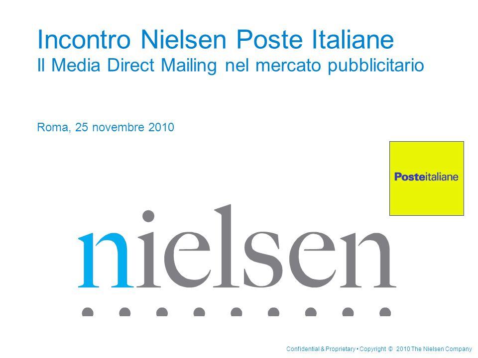 Incontro Nielsen Poste Italiane Il Media Direct Mailing nel mercato pubblicitario