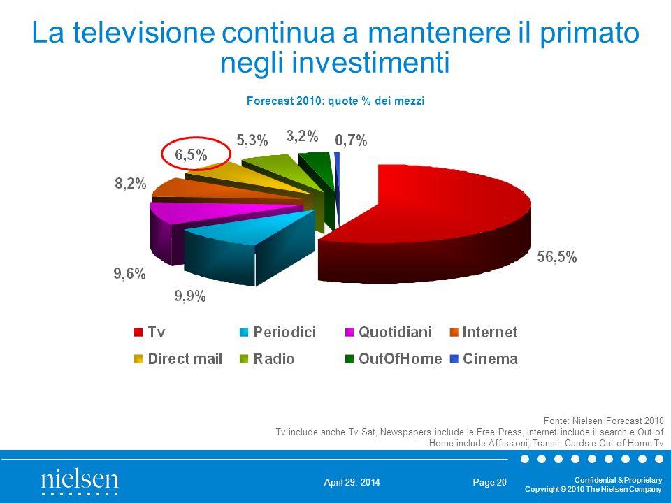 La televisione continua a mantenere il primato negli investimenti