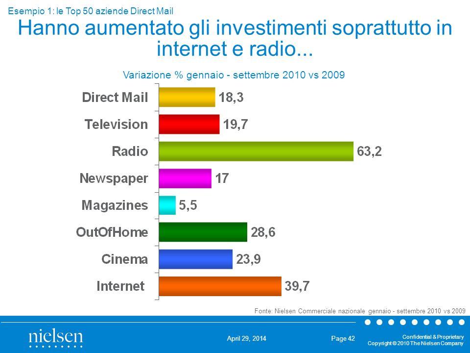 Hanno aumentato gli investimenti soprattutto in internet e radio...