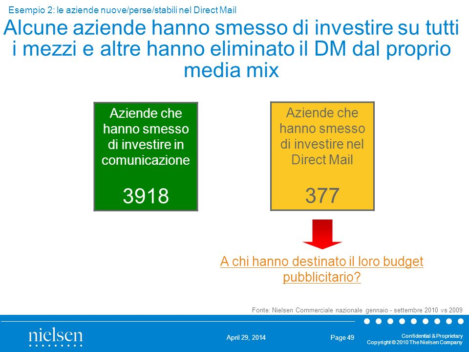 Esempio 2: le aziende nuove/perse/stabili nel Direct Mail