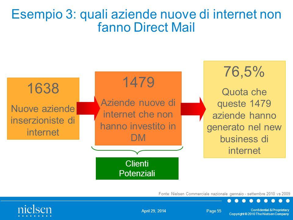 Esempio 3: quali aziende nuove di internet non fanno Direct Mail