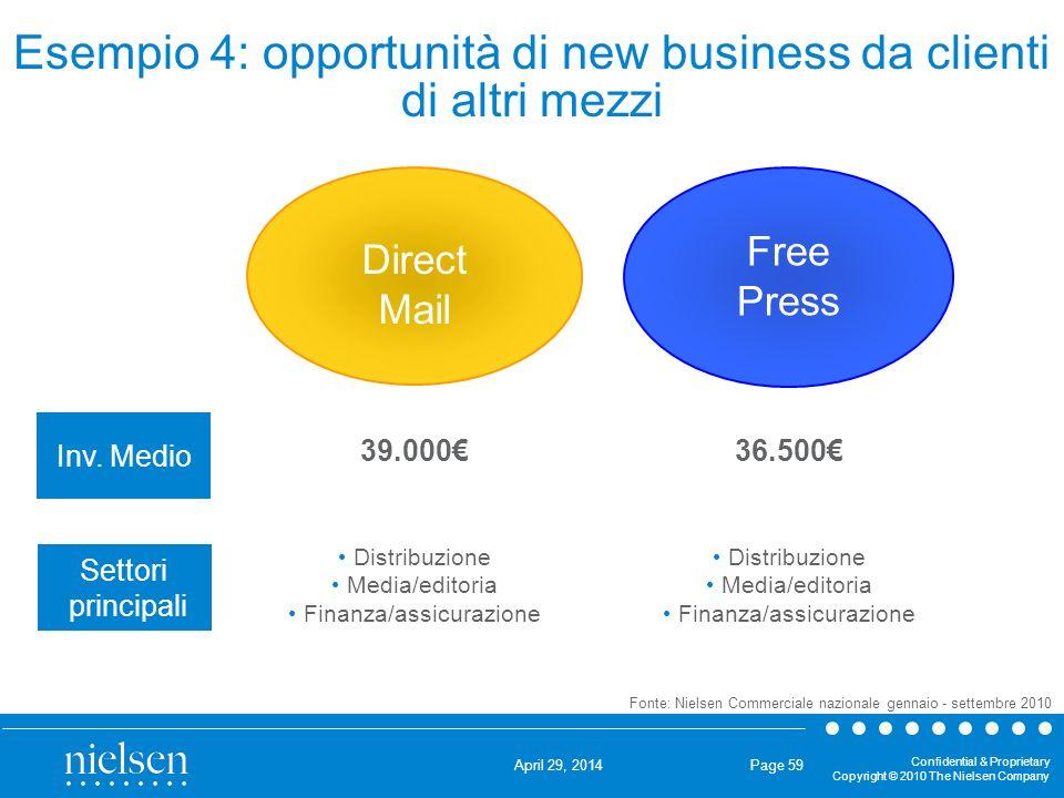 Esempio 4: opportunità di new business da clienti di altri mezzi