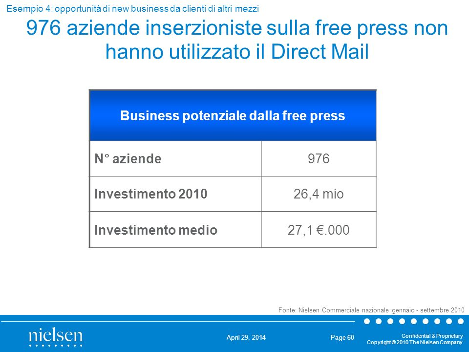 Business potenziale dalla free press