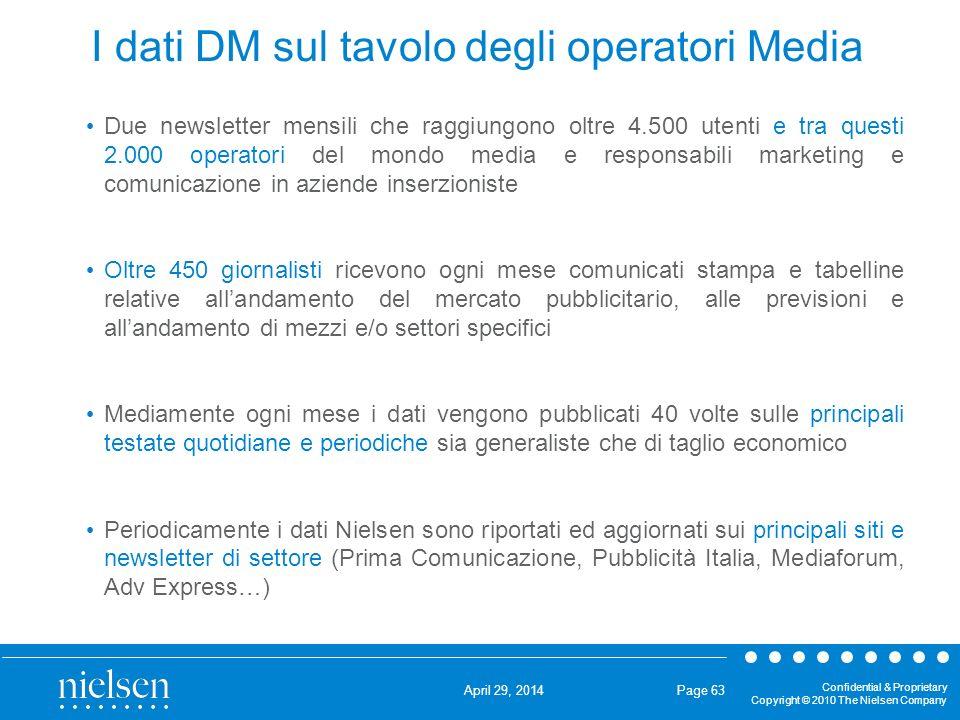 I dati DM sul tavolo degli operatori Media