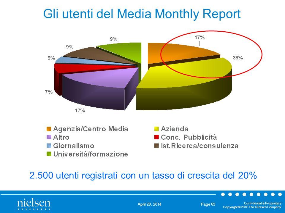 Gli utenti del Media Monthly Report