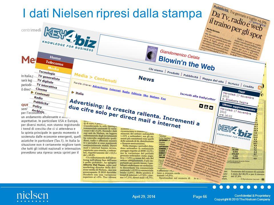 I dati Nielsen ripresi dalla stampa