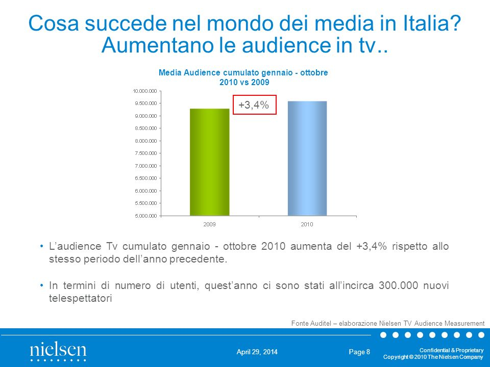 Media Audience cumulato gennaio - ottobre