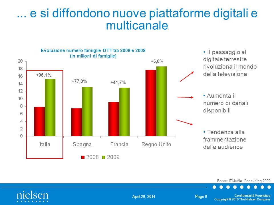 ... e si diffondono nuove piattaforme digitali e multicanale