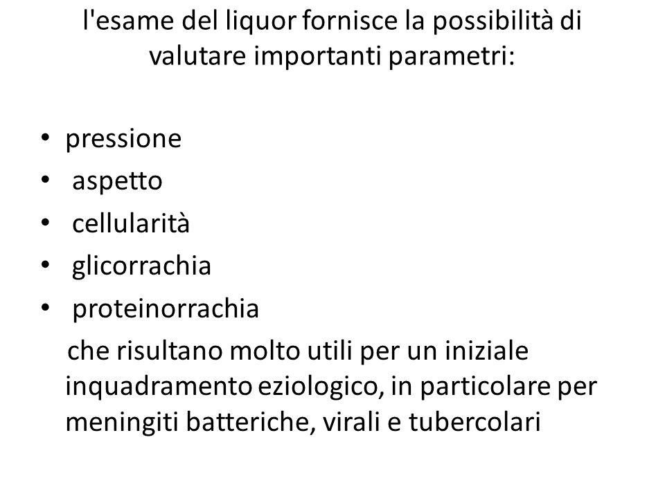 l esame del liquor fornisce la possibilità di valutare importanti parametri: