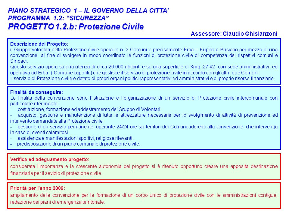 PROGETTO 1.2.b: Protezione Civile