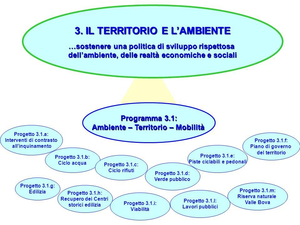 3. IL TERRITORIO E L'AMBIENTE