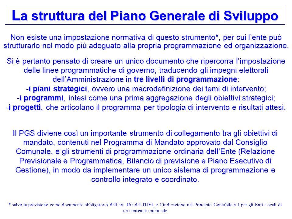 La struttura del Piano Generale di Sviluppo