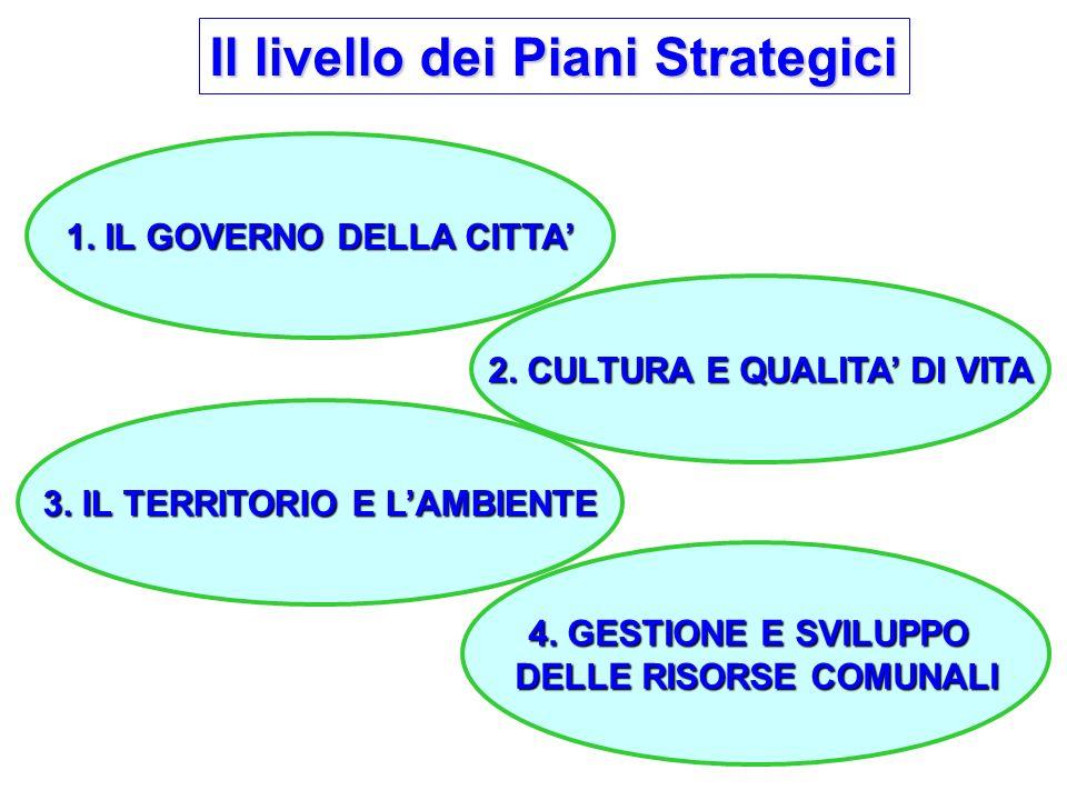 Il livello dei Piani Strategici
