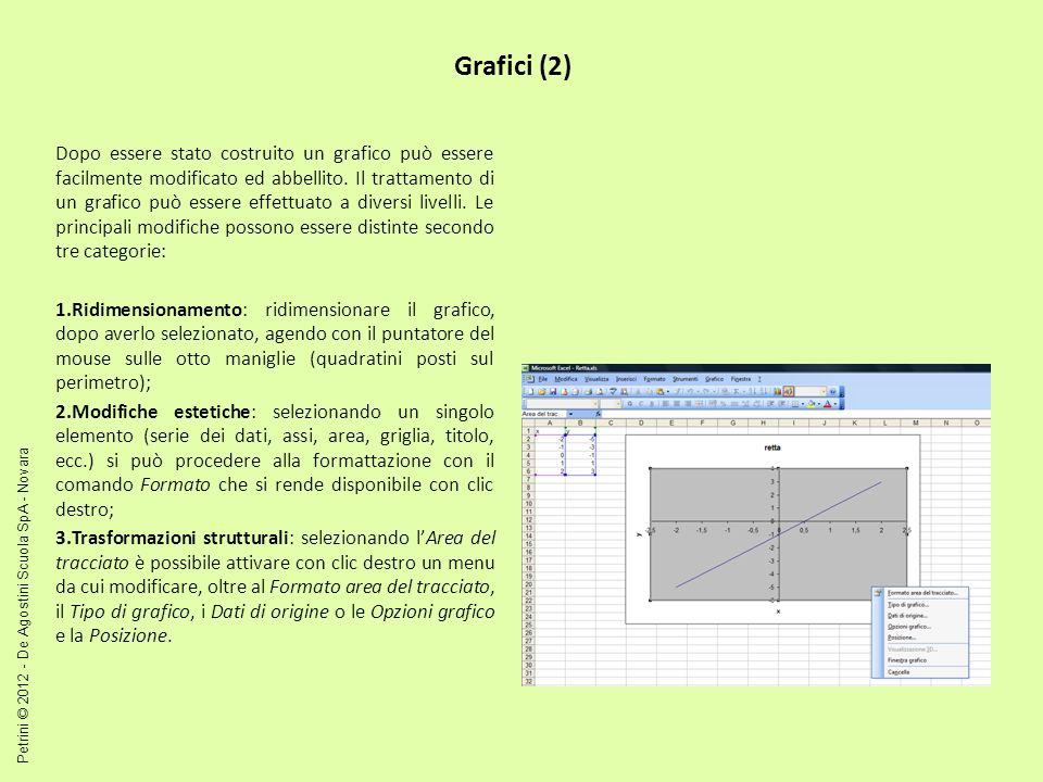 Grafici (2)