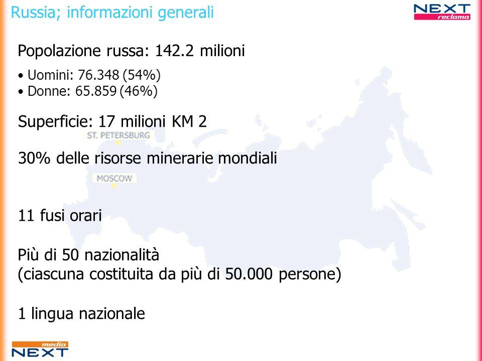 Russia; informazioni generali
