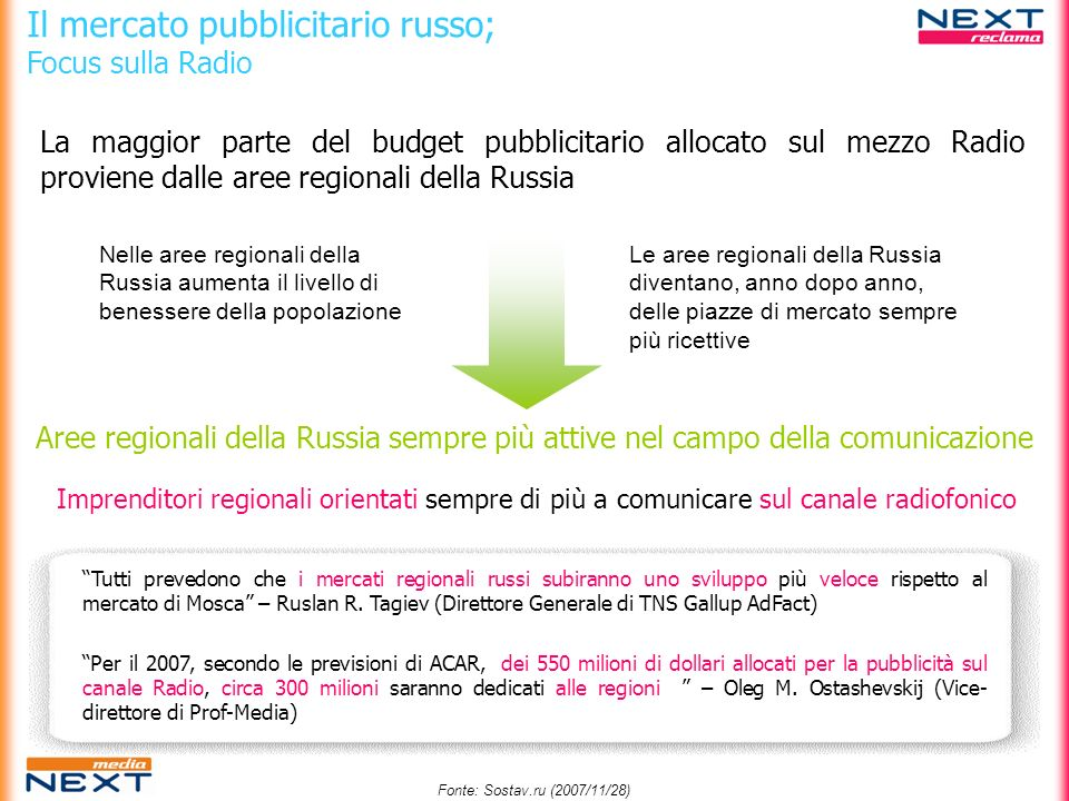 Il mercato pubblicitario russo;