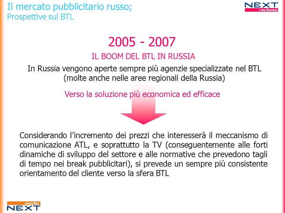 2005 - 2007 Il mercato pubblicitario russo; Prospettive sul BTL