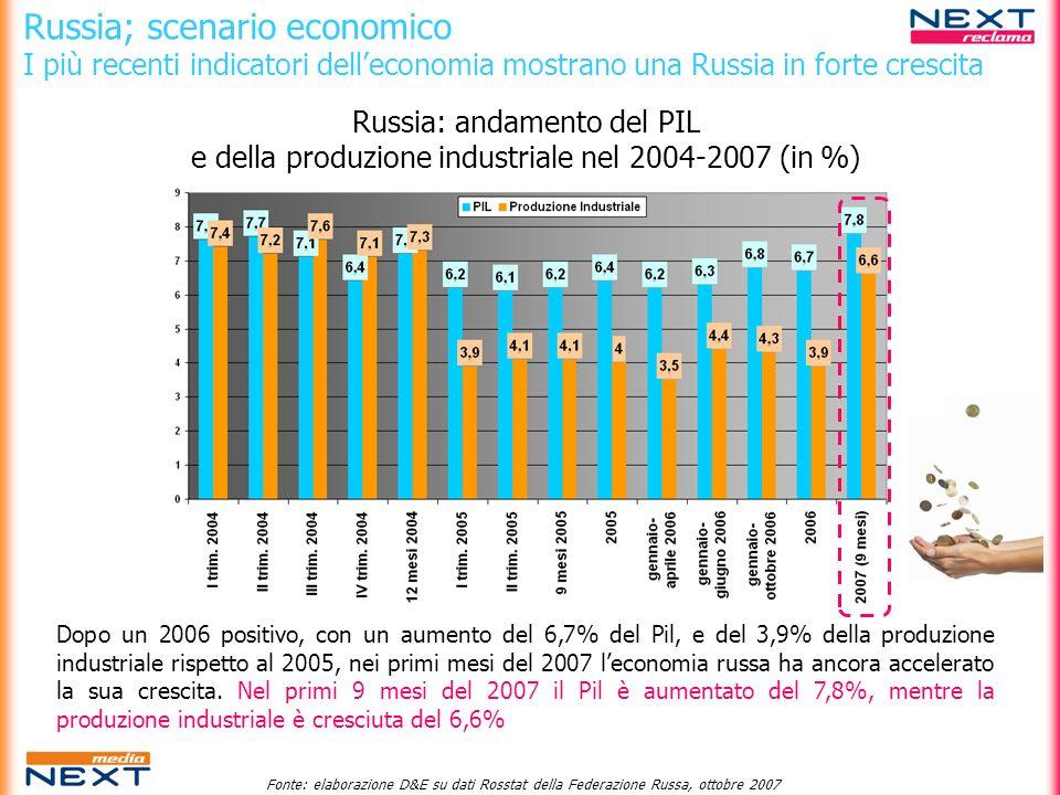 Russia; scenario economico