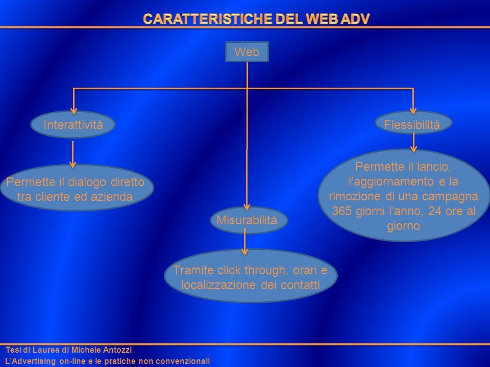 CARATTERISTICHE DEL WEB ADV