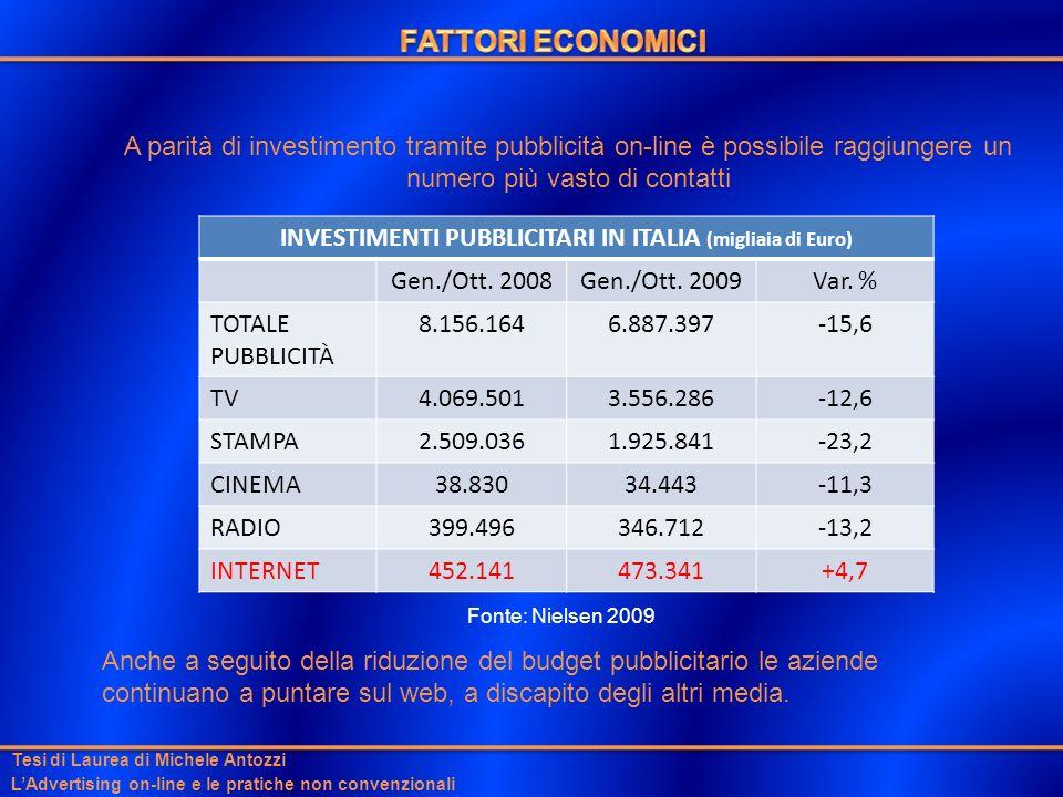 INVESTIMENTI PUBBLICITARI IN ITALIA (migliaia di Euro)