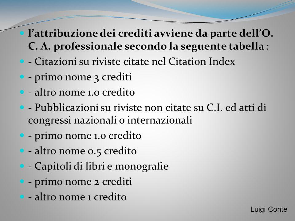 - Citazioni su riviste citate nel Citation Index