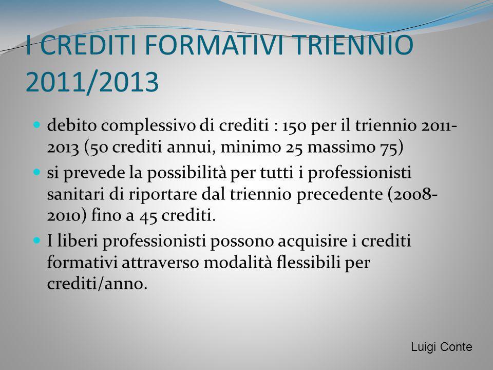 I CREDITI FORMATIVI TRIENNIO 2011/2013