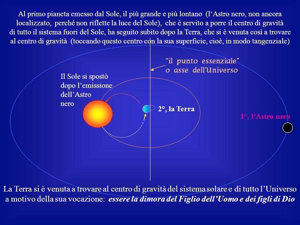 Al primo pianeta emesso dal Sole, il più grande e più lontano (l'Astro nero, non ancora localizzato, perché non riflette la luce del Sole), che è servito a porre il centro di gravità di tutto il sistema fuori del Sole, ha seguito subito dopo la Terra, che si è venuta così a trovare al centro di gravità (toccando questo centro con la sua superficie, cioè, in modo tangenziale)