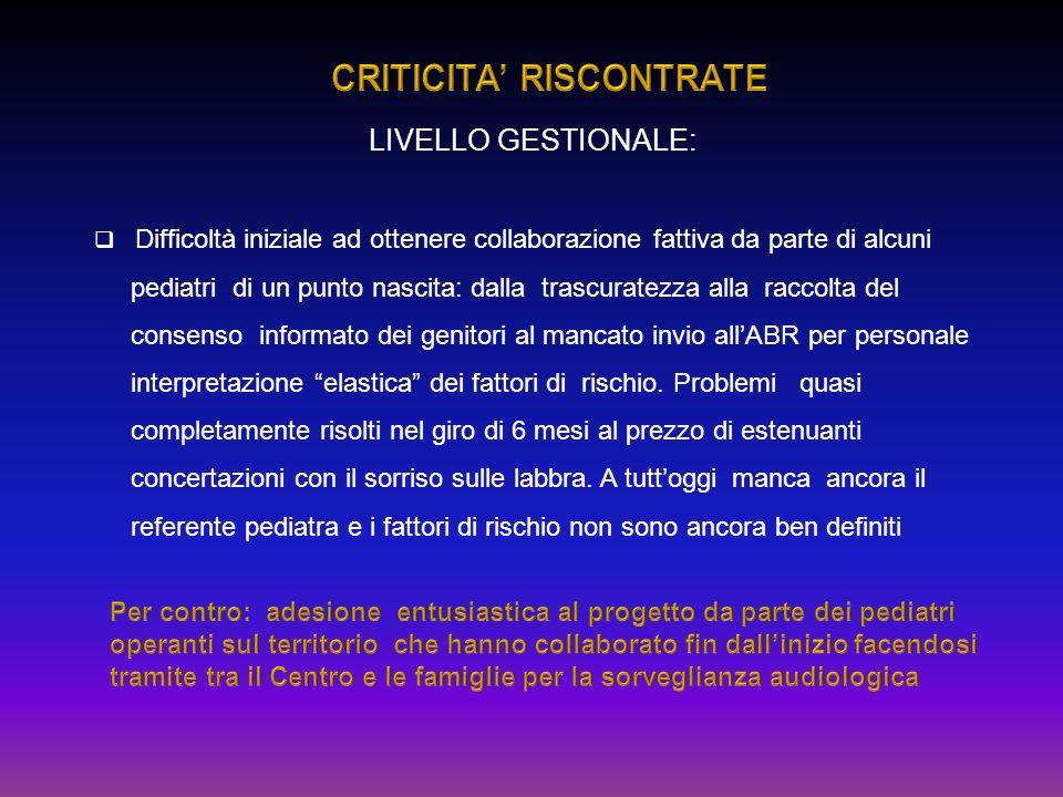 CRITICITA' RISCONTRATE