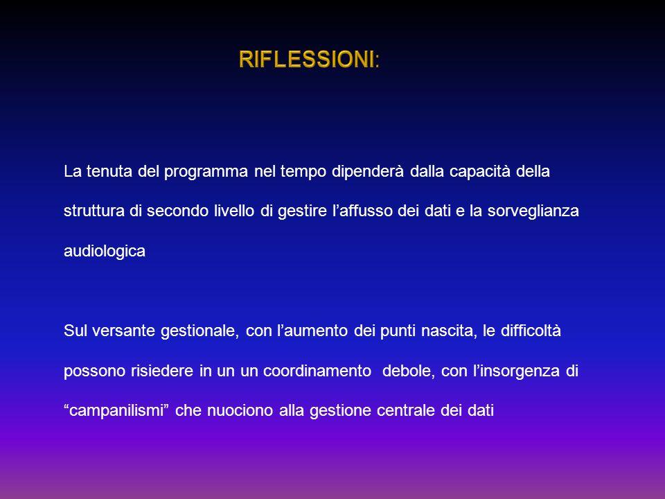RIFLESSIONI:
