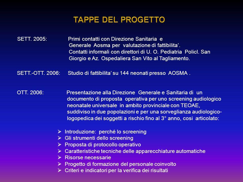 TAPPE DEL PROGETTO SETT. 2005: Primi contatti con Direzione Sanitaria e. Generale Aosma per valutazione di fattibilita'.