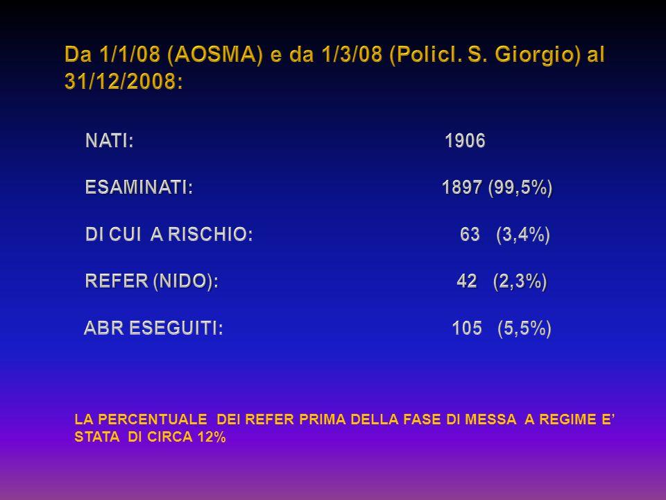 Da 1/1/08 (AOSMA) e da 1/3/08 (Policl. S. Giorgio) al 31/12/2008: