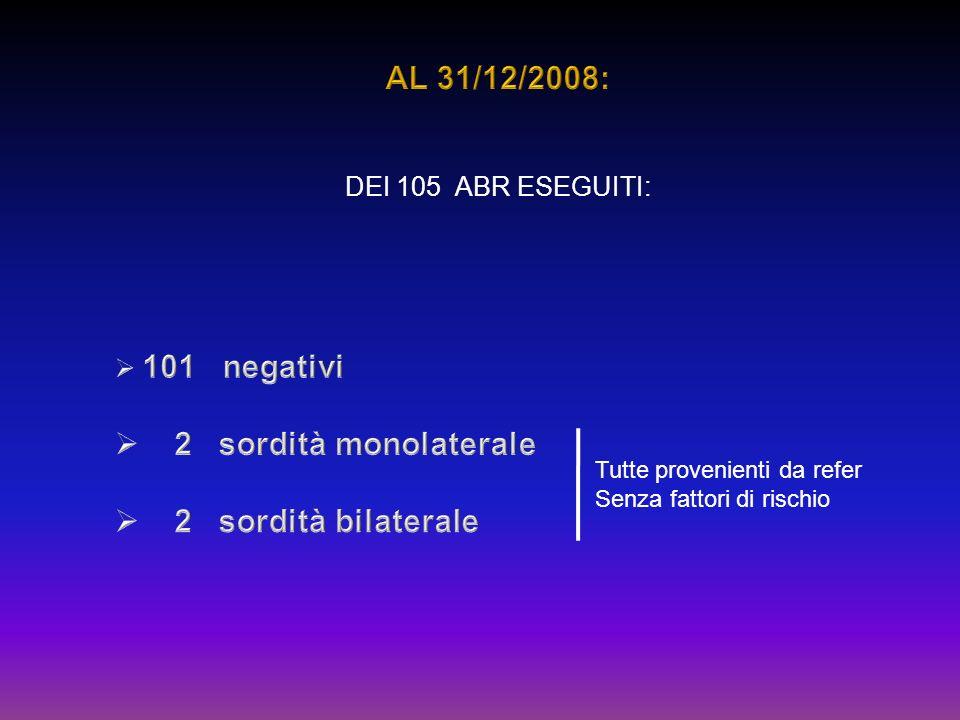 AL 31/12/2008: 2 sordità monolaterale 2 sordità bilaterale