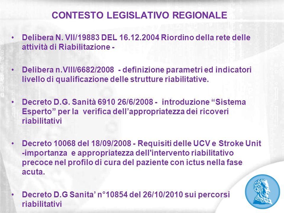 CONTESTO LEGISLATIVO REGIONALE