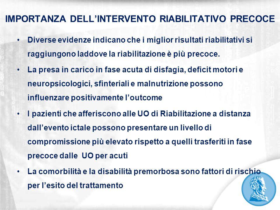IMPORTANZA DELL'INTERVENTO RIABILITATIVO PRECOCE