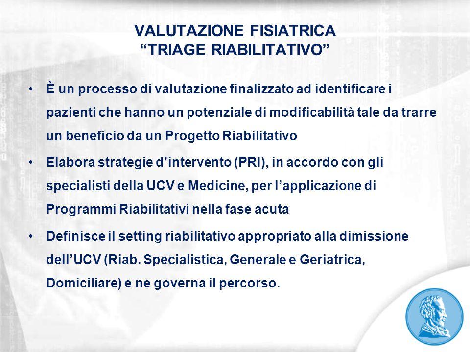VALUTAZIONE FISIATRICA TRIAGE RIABILITATIVO