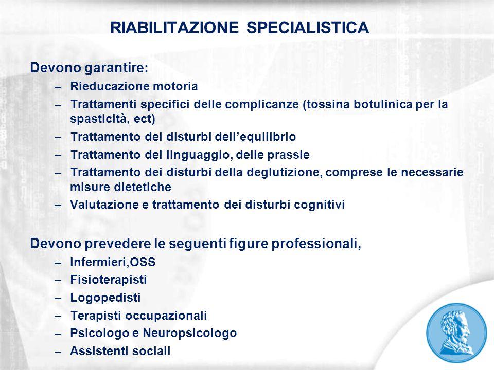 RIABILITAZIONE SPECIALISTICA