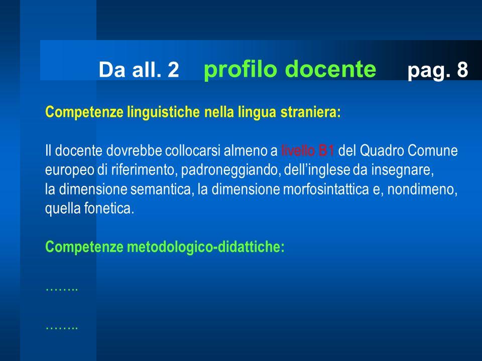 Da all. 2 profilo docente pag. 8