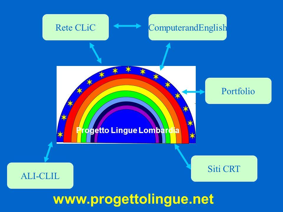 www.progettolingue.net Rete CLiC ComputerandEnglish Portfolio Siti CRT