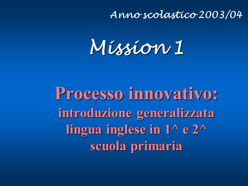 Vi.va 29/03/2017. Anno scolastico 2003/04. Mission 1 Processo innovativo: introduzione generalizzata lingua inglese in 1^ e 2^ scuola primaria.