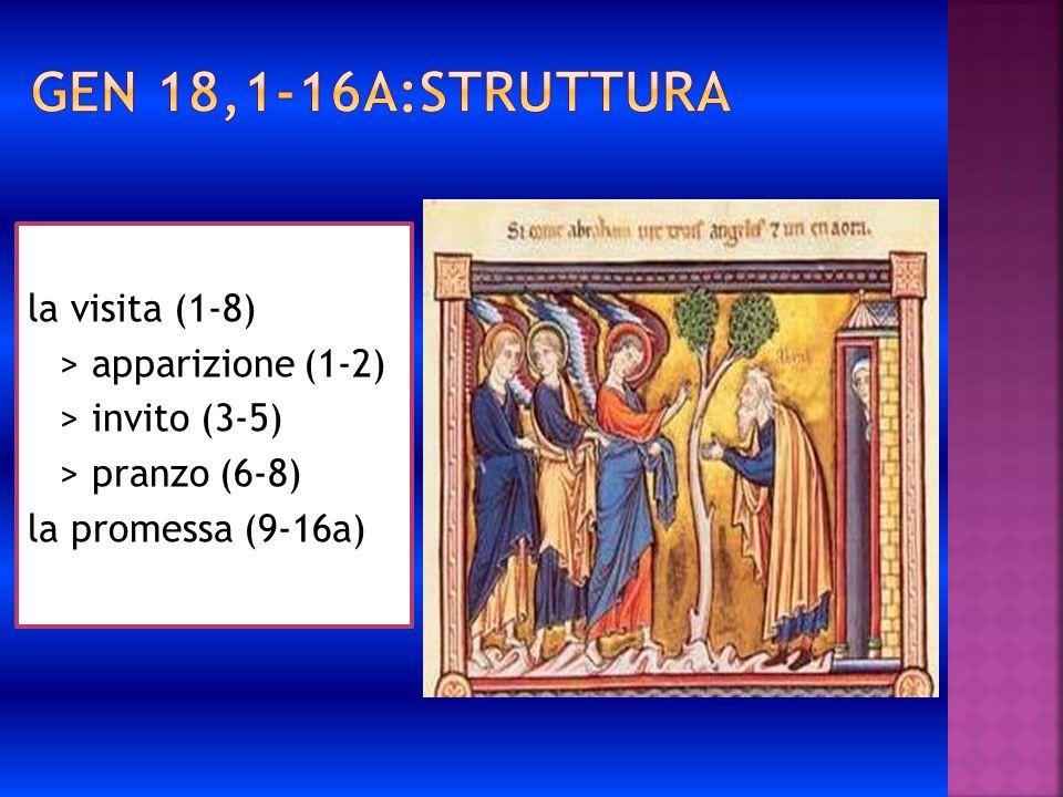 Gen 18,1-16a:Struttura la visita (1-8) > apparizione (1-2) > invito (3-5) > pranzo (6-8) la promessa (9-16a)
