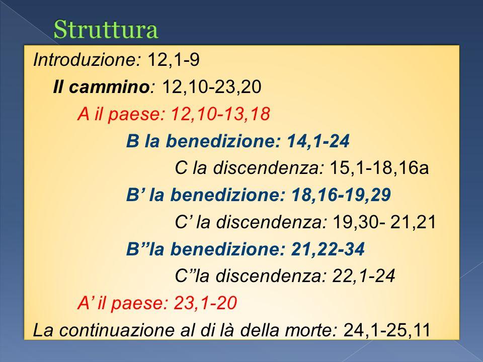 Struttura Introduzione: 12,1-9 Il cammino: 12,10-23,20