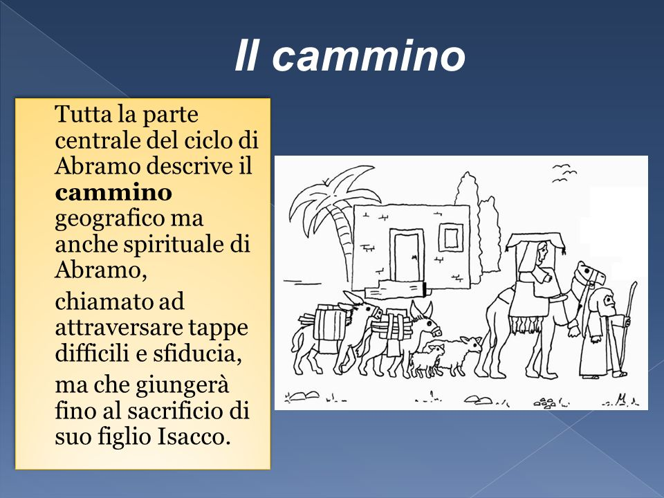 Il cammino Tutta la parte centrale del ciclo di Abramo descrive il cammino geografico ma anche spirituale di Abramo,