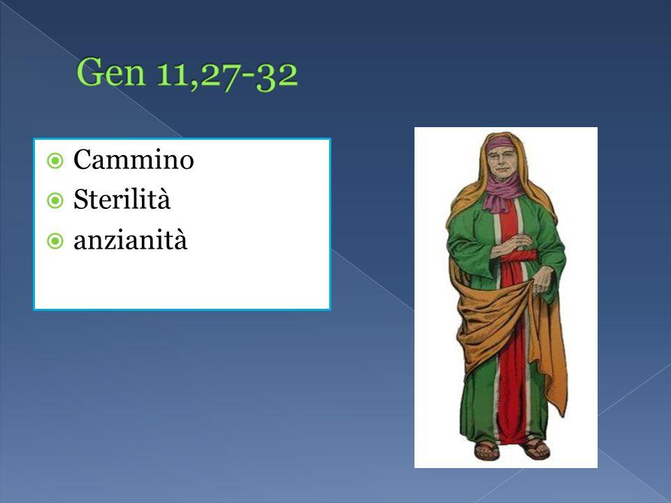 Gen 11,27-32 Cammino Sterilità anzianità