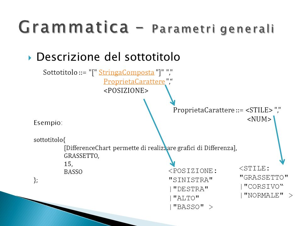 Grammatica – Parametri generali