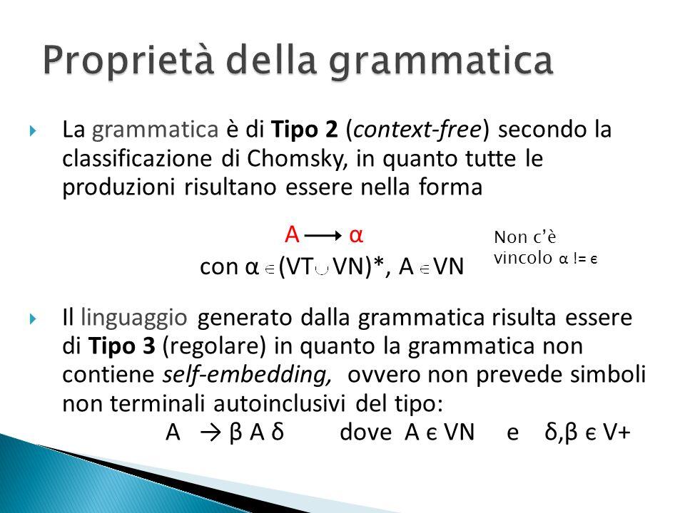 Proprietà della grammatica