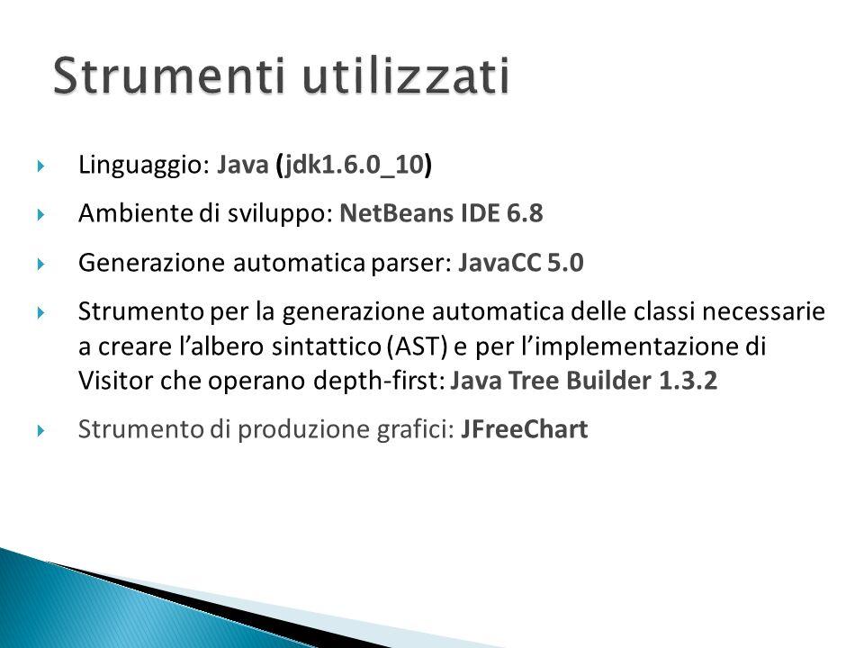 Strumenti utilizzati Linguaggio: Java (jdk1.6.0_10)